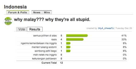 poling-malay-stupid.jpg